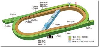 fukushima_course_3d