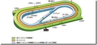 kokura_course_3d