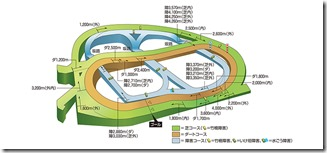 nakayama_course_3d