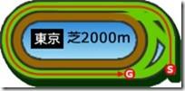 tky_s2000