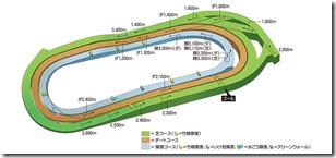 tokyo_course_3d