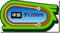 cky_d1200
