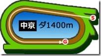 cky_d1400