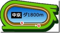 cky_d1800