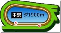 cky_d1900