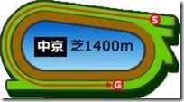 cky_s1400