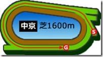 cky_s1600