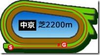 cky_s2200
