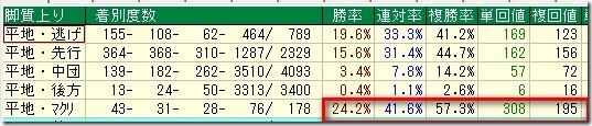 kokura1700dkyakushitu