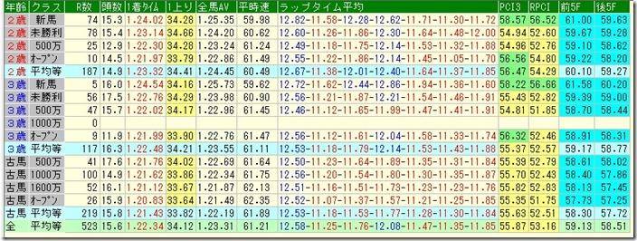 tokyo1400t_rap