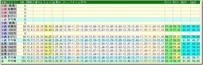 tokyo2400t_rap