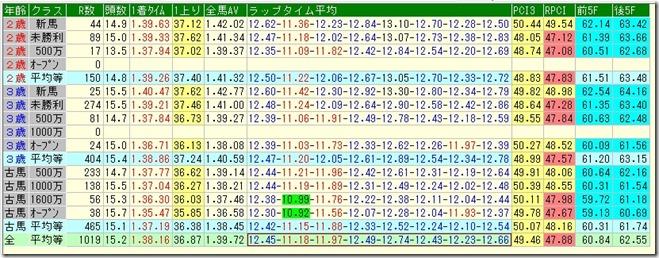 tokyo1600d_rap