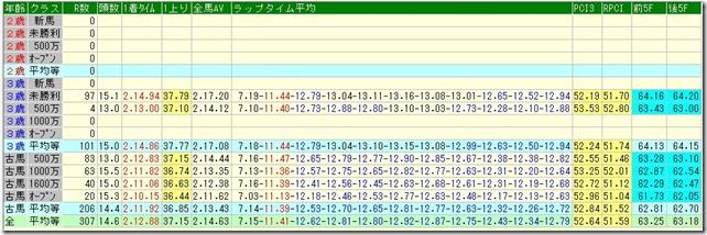 tokyo2100d_rap