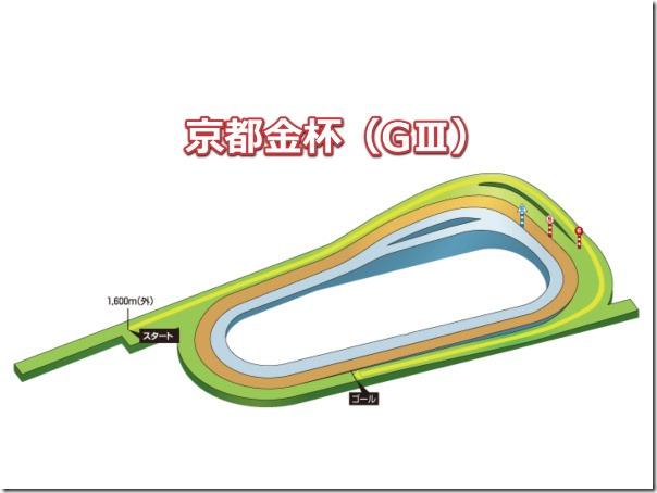 kyotokinpai_course