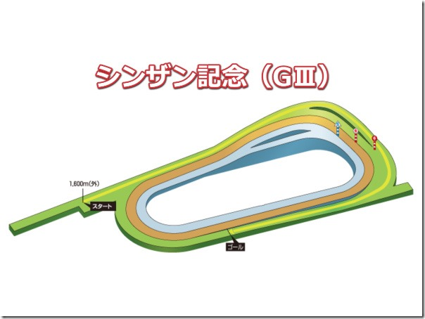 shinzankinen_course