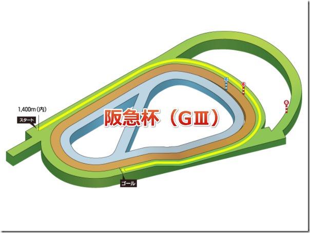 hankyuhai_course