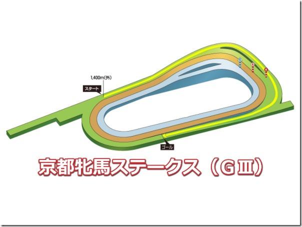 kyotohinbastakes_course
