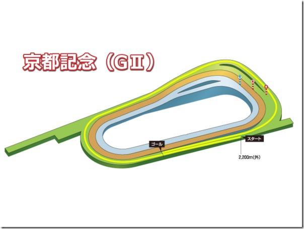 kyotokinen_course