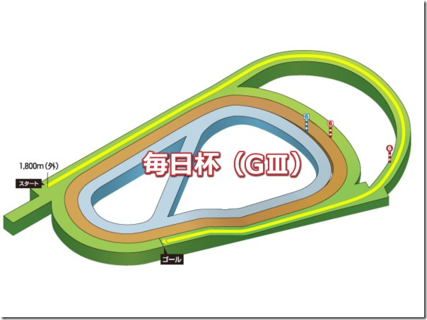 mainichihai_course