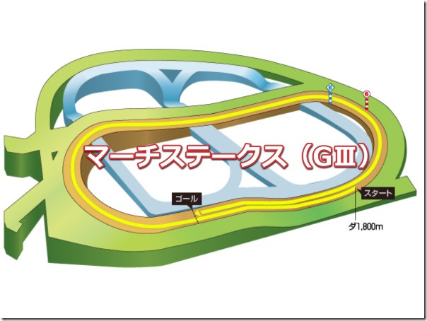 marchstakes_course
