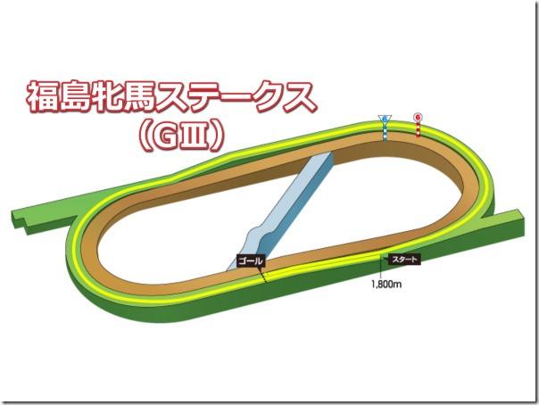 fukushimahinbastakes_course