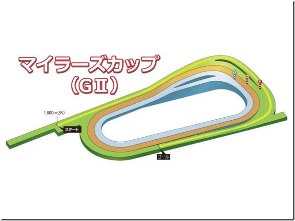 milerscup_course