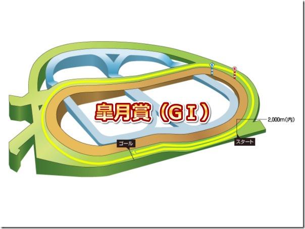 satsukisho_course