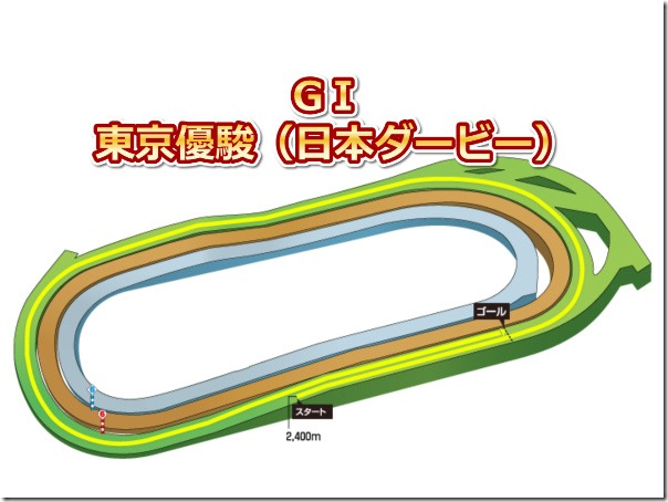 derby_course
