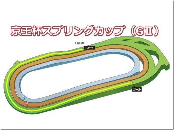 keiohaispringcup_course
