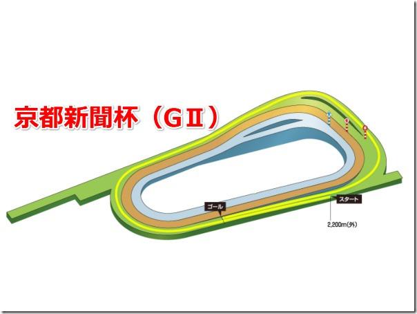 kyotoshinbunhai_course