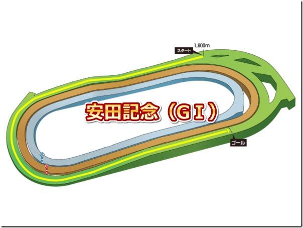 yasudakinen_course