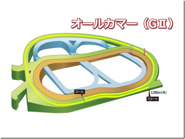 allcomers_course
