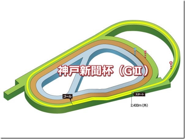 kobeshinbunhai_course