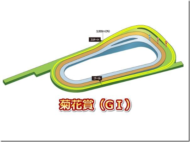 kikkasho_course