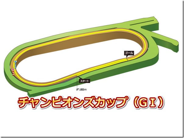 championscup_course